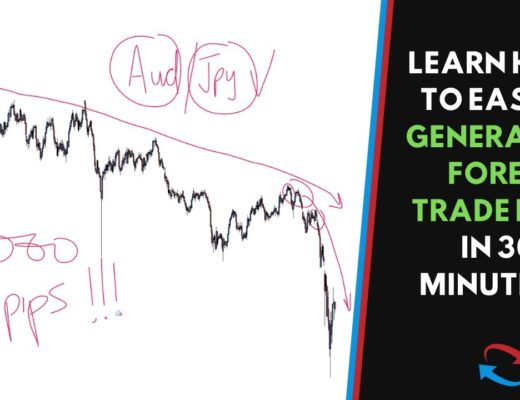 HOW TO GENERATE A FOREX TRADE IDEA SO YOU CAN PREDICT PRICE DIRECTION (SWING TRADERS ONLY!)