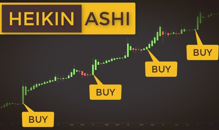 How To Read Price Action With Heikin-Ashi (Stock Trading With Heikin Ashi Candles)