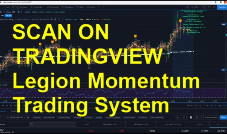 How to Scan on Tradingview Momentum Scan