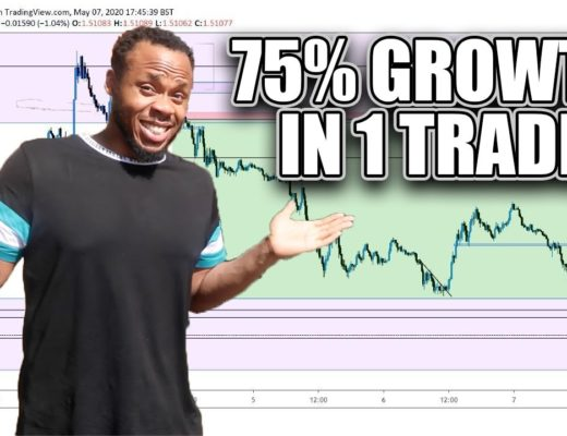 How To Swing Trade In Forex | Entries and Exits