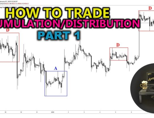 How To Trade Accumulation/Distribution Using Fractals. Crypto, Stocks, Forex. Stream Highlight.