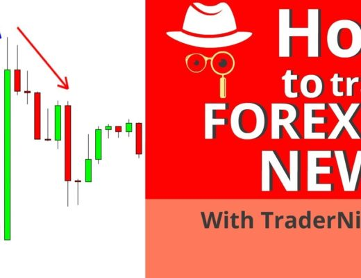 How to Trade Forex News: Simple News Trading Forex Strategy