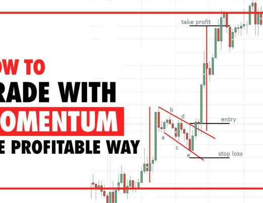 How to trade with momentum; all forex traders must know this.