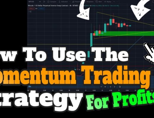 How To Use Momentum Trading To Make Profits | Trading Strategy Beginner Tutorial