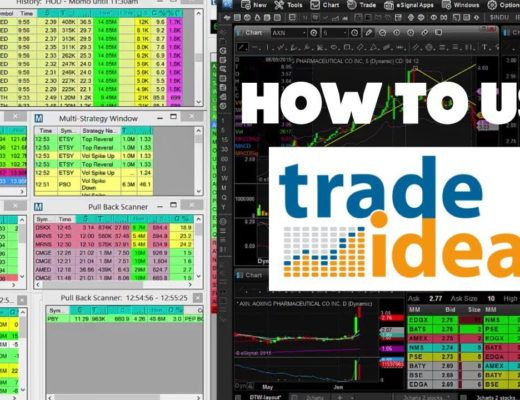 How to Use Trade-Ideas Stock Scanners for Day Trading