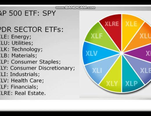 How you can easily Beat the Markets using a very simple Sector ETF Strategy.