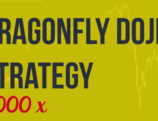 I risked Dragonfly Doji Trading Strategy 1,000 TIMES Here's What Happened…