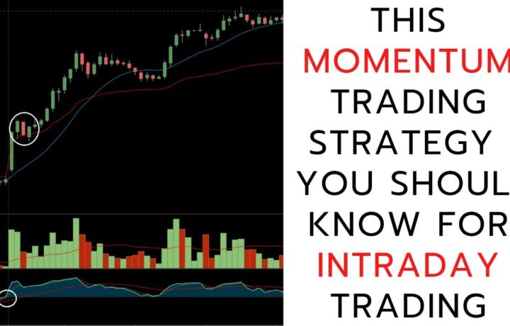 Intraday Trading Strategy | Momentum Trading Strategy | Price Action Trading Strategy