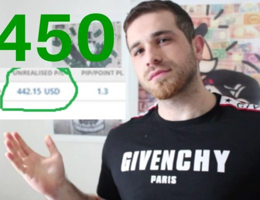 Learn To Day Trade In 6 Minutes 2019