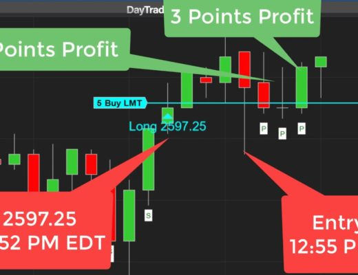 Learn Why to Take or Skip the Trade? –  Two Examples Trade Scalper Trading Method