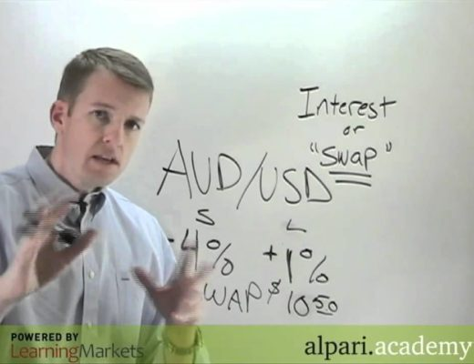 Lesson 2 – Earning interest in Forex and other portfolio strategies