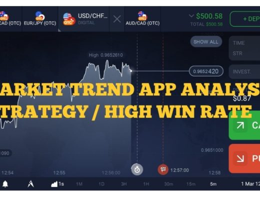 Market trend app strategy for Binary options and Forex