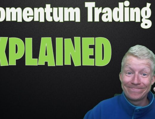 Momentum Breakout Day Trading EXPLAINED