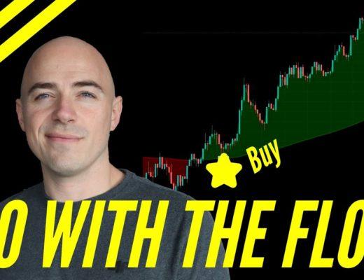 Momentum Trading Strategy Explained