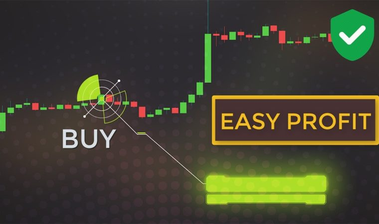 Most Efficient Pattern For Day Trading & Swing Trading Stocks (50 SMA Strategy)