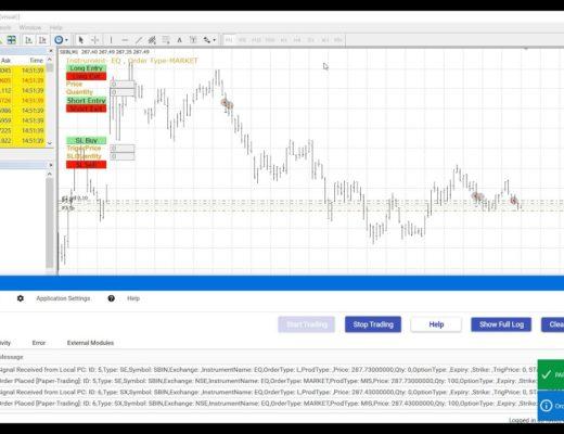MT4 Algo Trading Hindi Tutorial