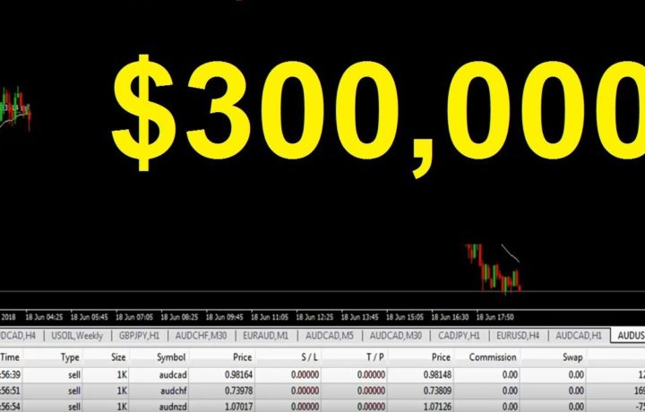 Nice Trading Day OVER +$300,000!!