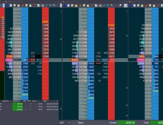 Oct 5, 2018 Day Trading Futures – Scalping Treasuries – ZN & ZB