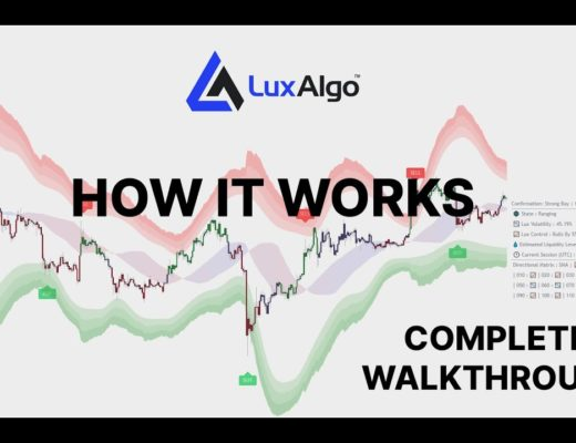 (Official) Lux Algo | Complete Trading System Overview