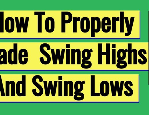 Oran Wright Trading Swing Highs And Swing Lows