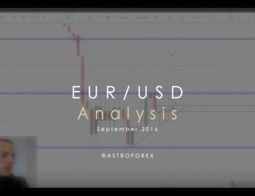 OUR FOREX BREAKDOWN: EUR/USD