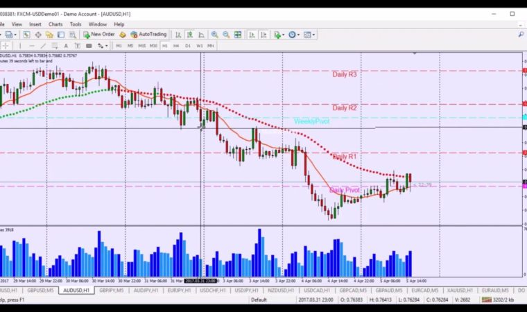 Pete's Scalping Video Course is now available