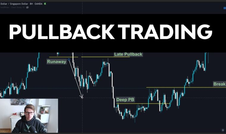 Pullback Trading – How to master pullbacks