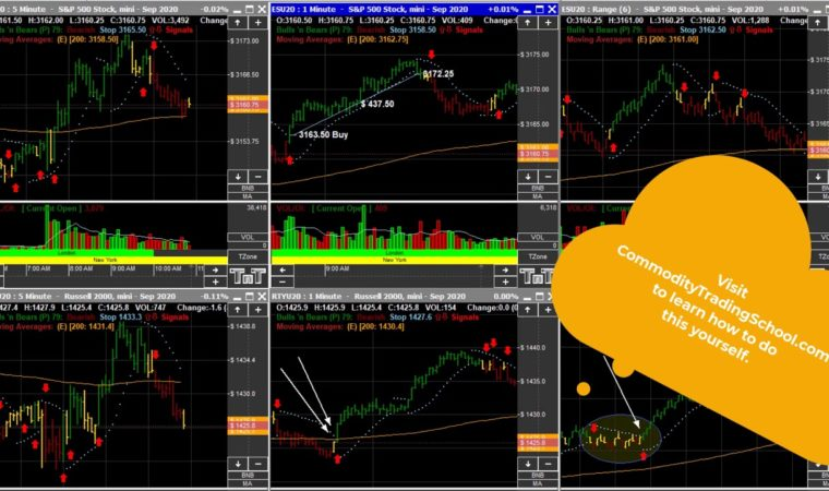 Scalping vs. Day Trading; What's the Difference?