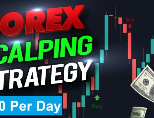 SIMPLE and PROFITABLE Forex Scalping Strategy! (EMA System)