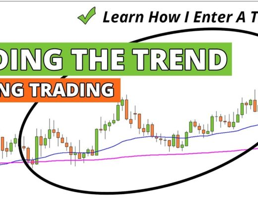 Simple Swing Trade (learn how i enter a trade)