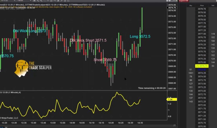 Student Trader Shares Video on Scalping – Recommended to Practice Prior to Trading Live!