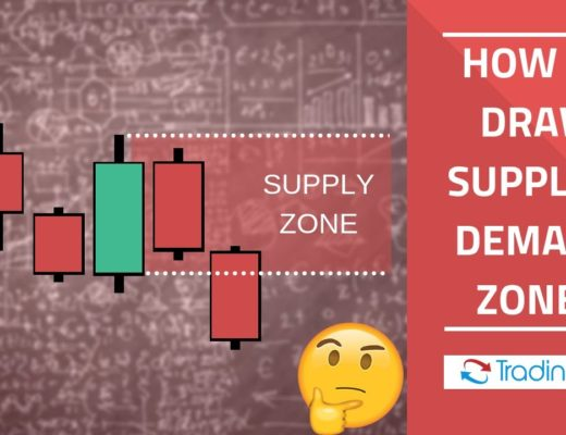 SUPPLY AND DEMAND ZONE TRADING – FREE FOREX TRADING COURSE