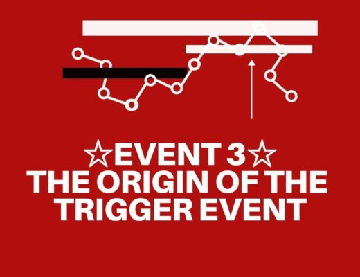 Supply & Demand Trading: The origin of (event 3)…the trigger event