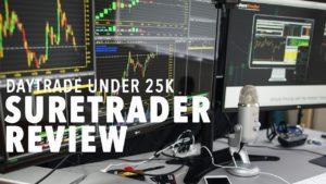 SureTrader Broker Review DAY TRADING UNDER 25K!