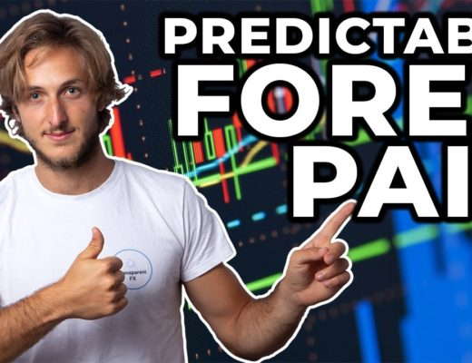 SWING TRADING: A Very Predictable Forex Pair?!