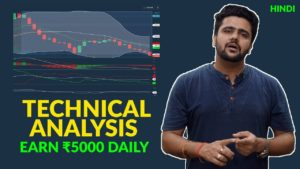 Technical Analysis For Beginners Intra-Day Trading | Easy Strategy