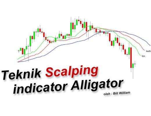 Teknik SCALPING dengan Indikator Alligator