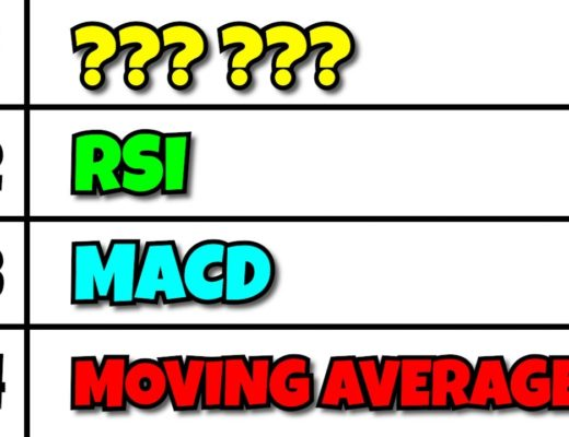 The #1 Indicator On TradingView: Squeeze Momentum Indicator Strategy (Lazybear)