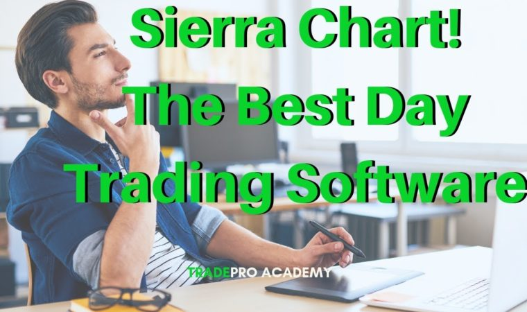 The BEST Day Trading Software: Futures