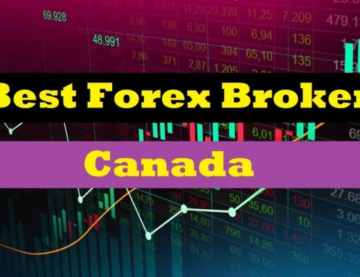 the best forex brokers in Canada   Forex Broker 2020