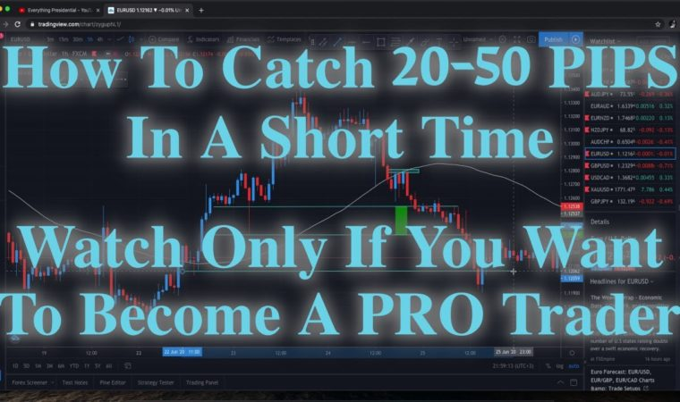The Best/Simplest Forex Scalping Strategy/Method 2020