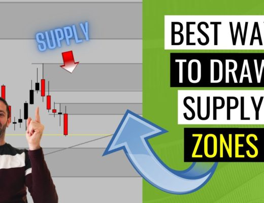 The Best Way To Draw Supply Zones In Forex! (2020)