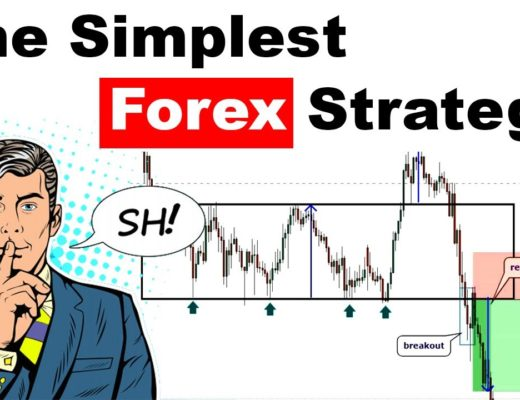 The Simplest Forex strategy – trading rectangle pattern