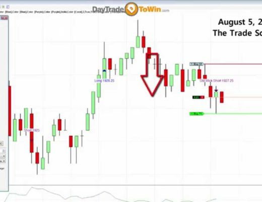 The Trade Scalper Trading System