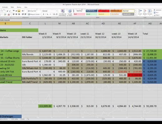 Top 10 Automated Trading Systems Review 22 April 2014