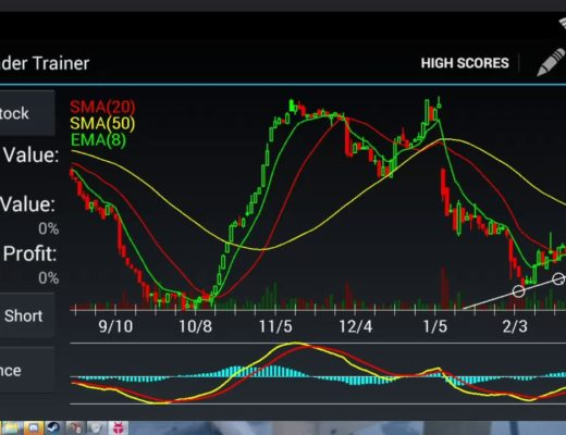 TOP 3 Paper trading software and apps for FREE