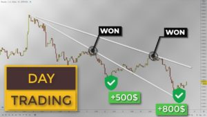 Trading For A Living: The Myths & Truths About Forex Day Trading