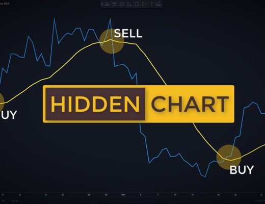 Trading Price Action Using Line Charts (Old School Stock Trading Strategies)
