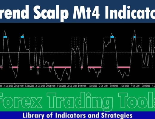 Trend Scalper Mt4 Indicator   Best Forex Indicator   Free download