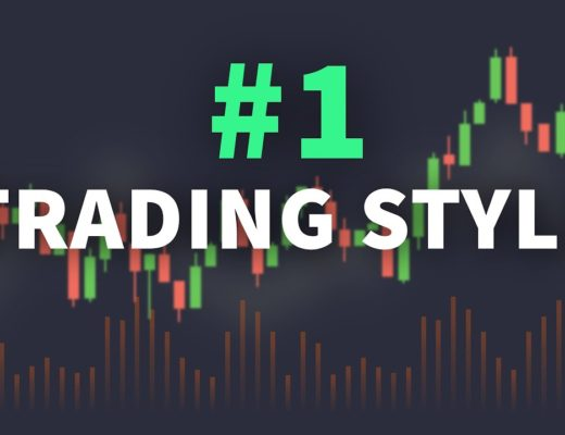 Why Algorithmic Trading is the #1 Trading Style